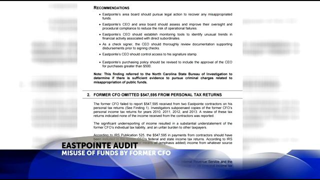 Audit_ Manager at NC mental health agency took kickbacks (Image 1)_3014