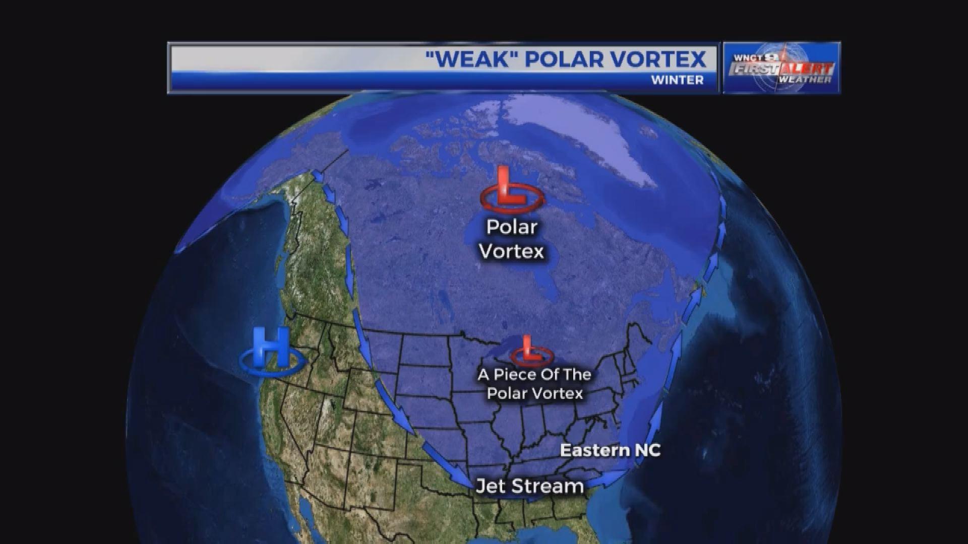 polar-vortex_299757