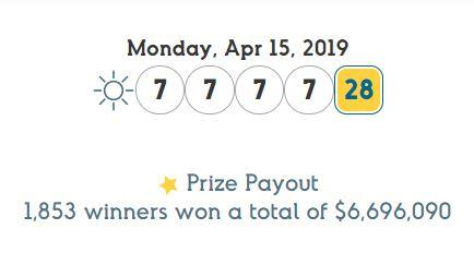 NC Lottery 7777 Winners
